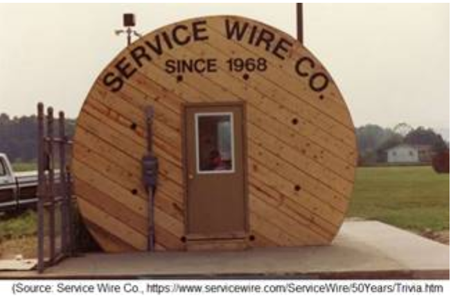 Service Wire Co. Reel-Shaped Shack