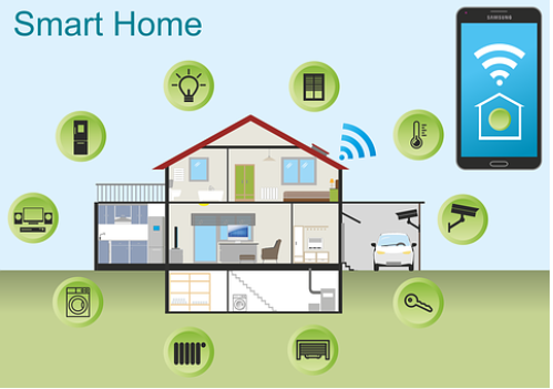 Smart Home diagram