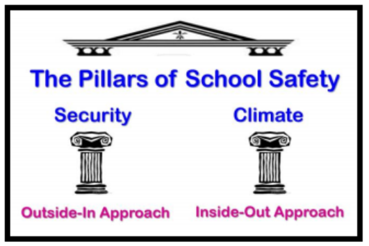 The Pillars of School Safety