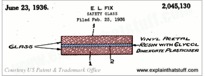 U.S. Patent on laminated glass